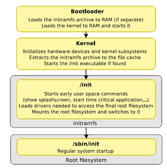 9-systemstartup.png