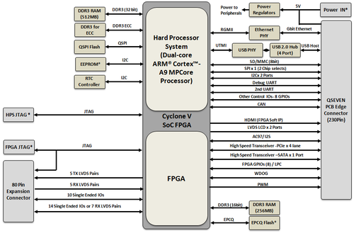 Block Diagram FPGA.png