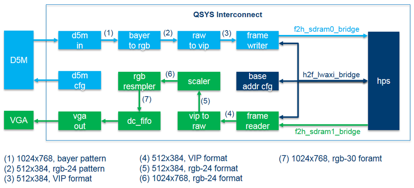qsys interconnect.png